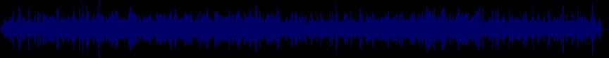 waveform of track #36040