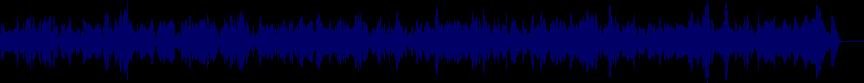 waveform of track #36042