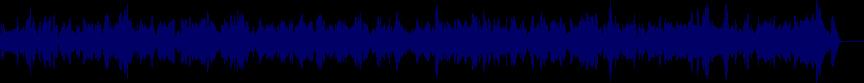 waveform of track #36044