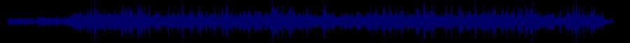 waveform of track #36056