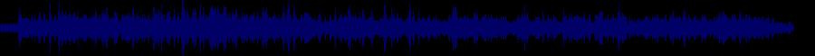 waveform of track #36059