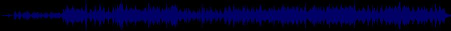 waveform of track #36067