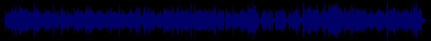 waveform of track #36073