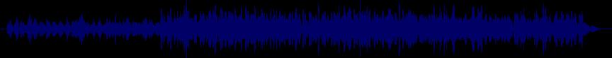 waveform of track #36095