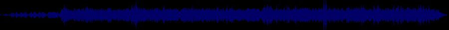 waveform of track #36097