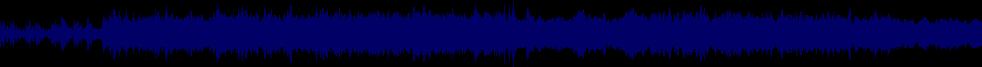 waveform of track #36098