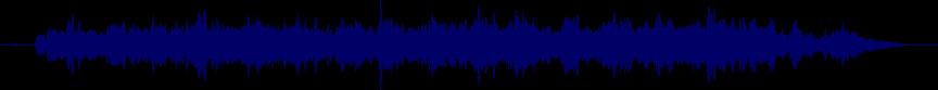 waveform of track #36108