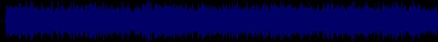 waveform of track #36116