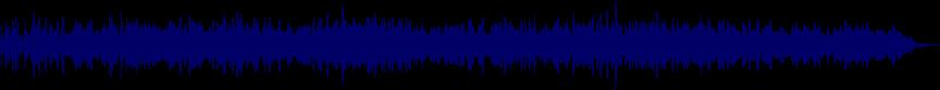 waveform of track #36121