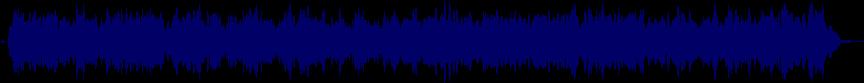 waveform of track #36131