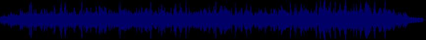 waveform of track #36136