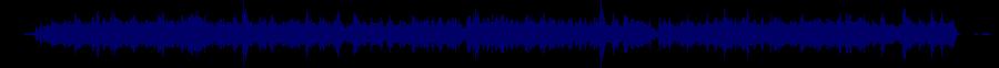 waveform of track #36139