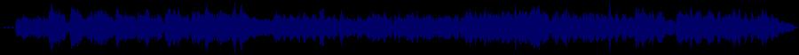 waveform of track #36142