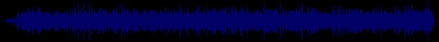waveform of track #36153