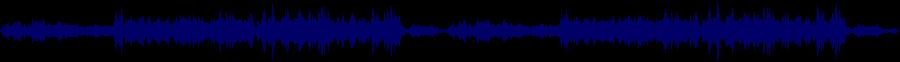 waveform of track #36173