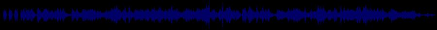 waveform of track #36175