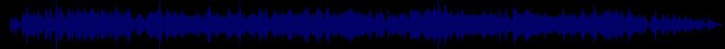 waveform of track #36182