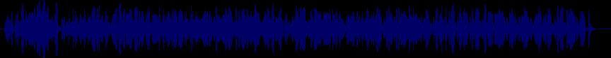 waveform of track #36183