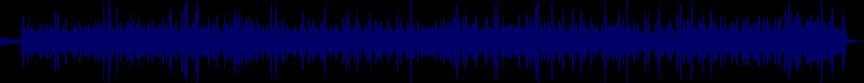 waveform of track #36185
