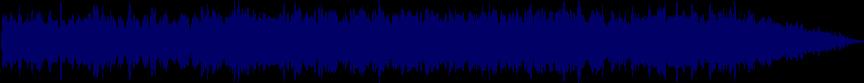 waveform of track #36186