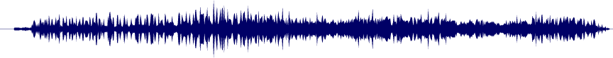 waveform of track #36187