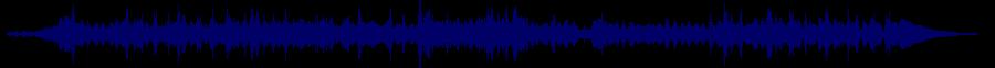waveform of track #36190