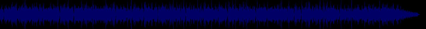 waveform of track #36198