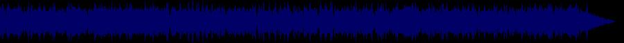 waveform of track #36202