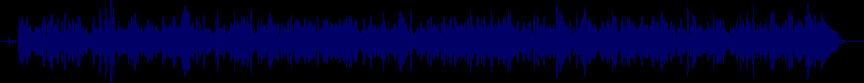 waveform of track #36211