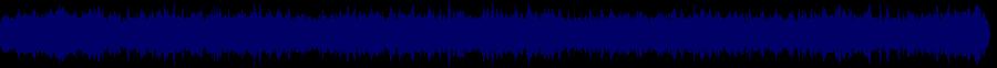 waveform of track #36221