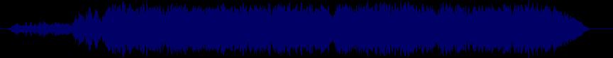 waveform of track #36231