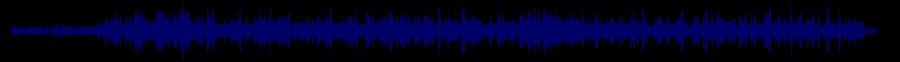 waveform of track #36235