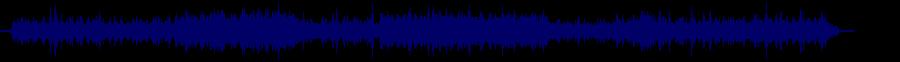 waveform of track #36239