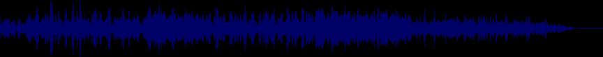 waveform of track #36243