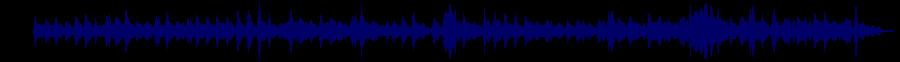 waveform of track #36268