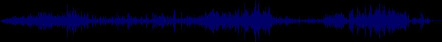 waveform of track #36273
