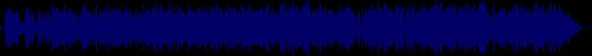 waveform of track #36274