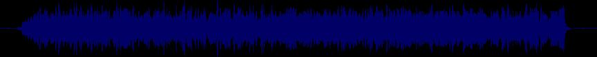 waveform of track #36292