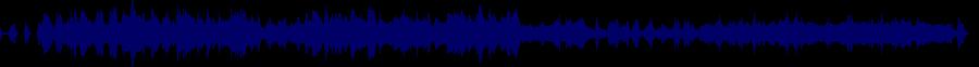 waveform of track #36296