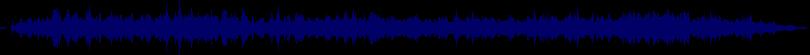 waveform of track #36308