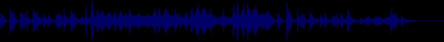 waveform of track #36317