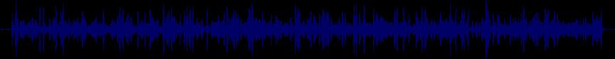 waveform of track #36338