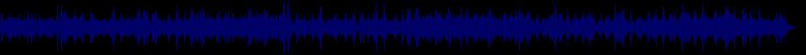 waveform of track #36412