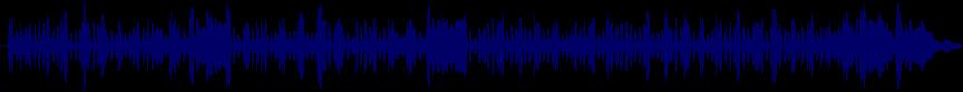 waveform of track #36416