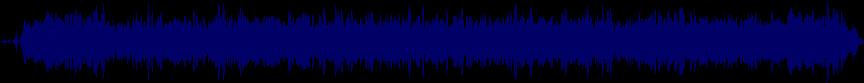 waveform of track #36430