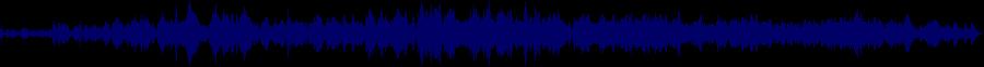 waveform of track #36432