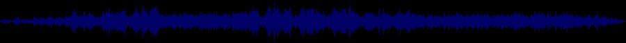 waveform of track #36436