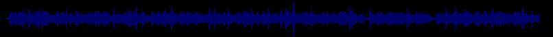 waveform of track #36444