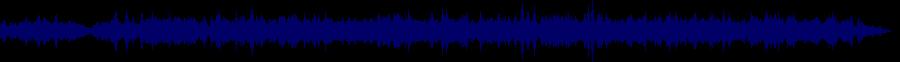 waveform of track #36450