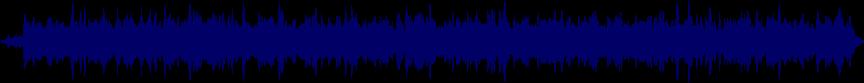 waveform of track #36465
